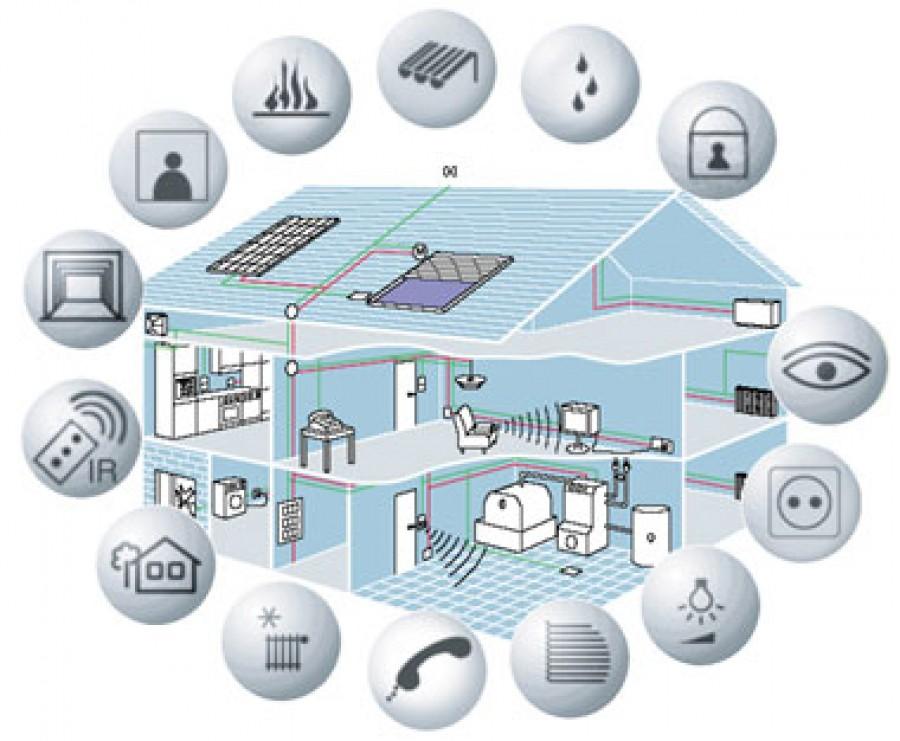 Domotica e casa: matrimonio tecnologico